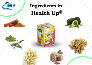 Read more about the article 4 Secrets you didn't know about Health Up® Capsule